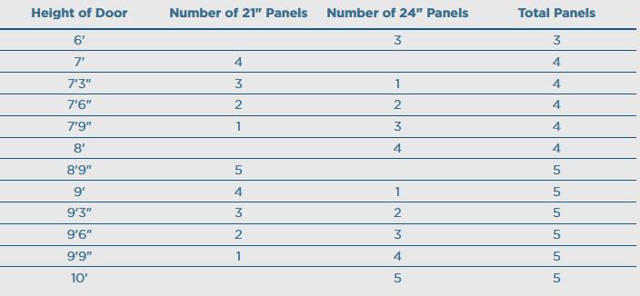 Carriagecraft Door size chart