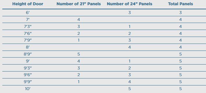 Ranchcraft Door size chart